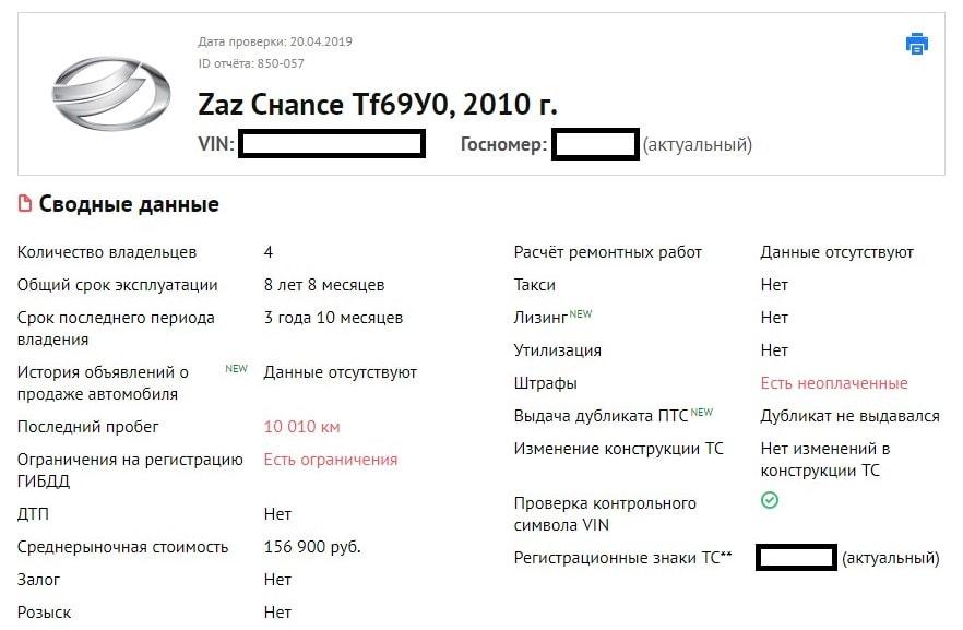 zaz-otchet