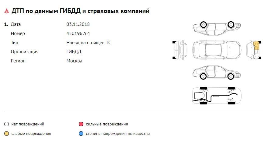 отчет по ДТП Кокорина