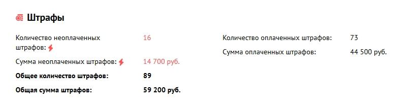 shtrafy-na-solyaris-altynbayevoi