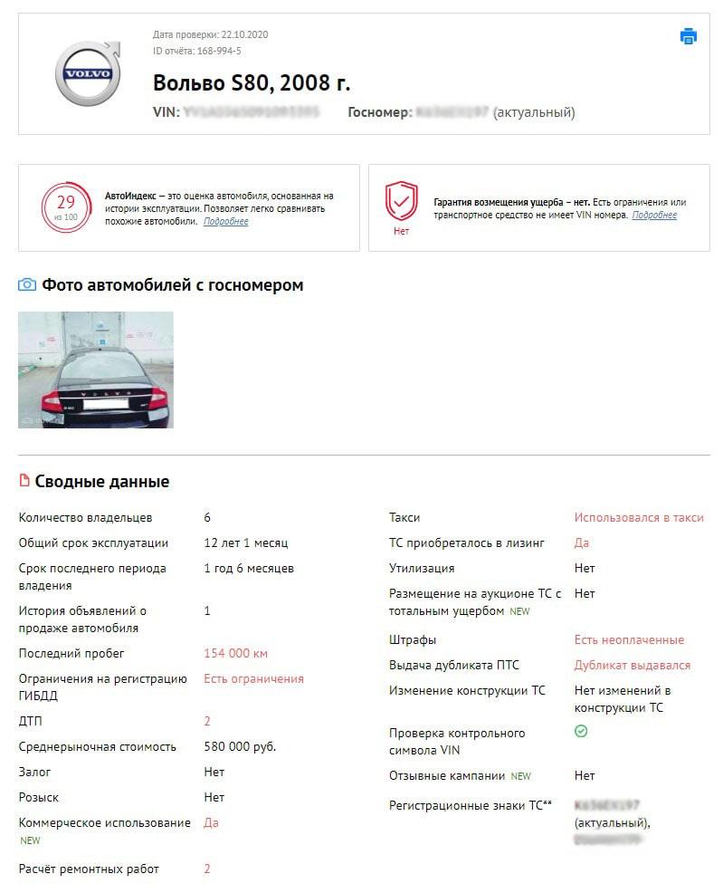 отчет Volvo S80 II