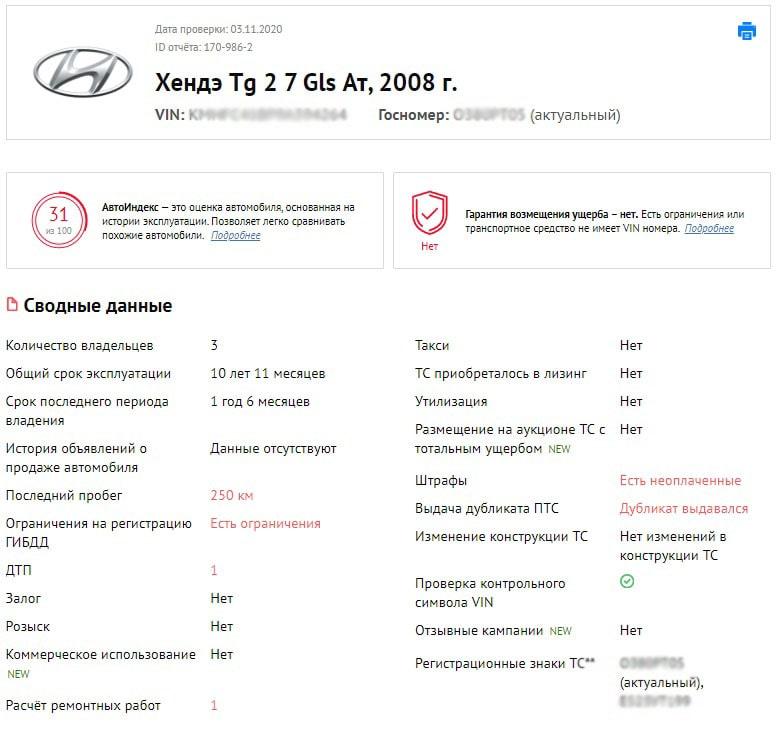 отчет Hyundai Grandeur IV