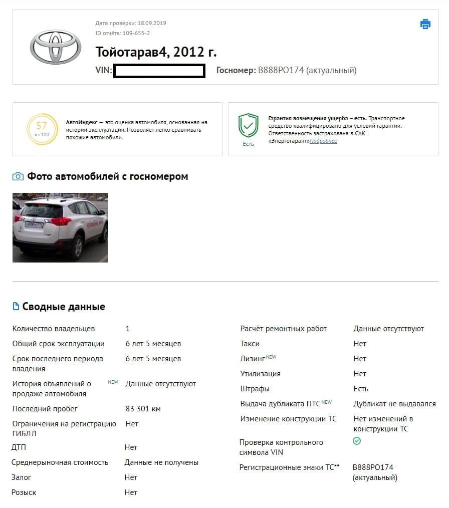 svodnyj-otchet-rav4-fitkulinoj
