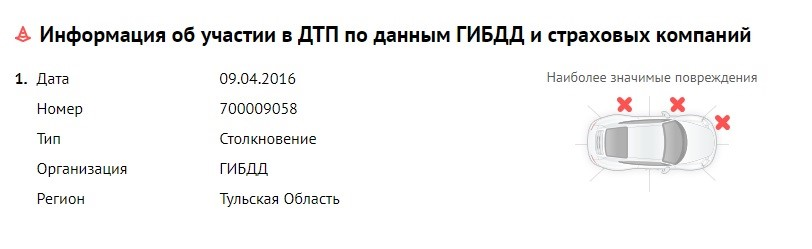 Дтп Приора
